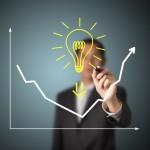 Tweederde ondernemers: innovatie belangrijkste uitdaging