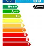 Het energielabel in 6 punten