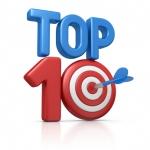 Top 10 meest gelezen: bodemprocedure en ellende voorkomen
