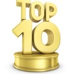 Top 10 meest gelezen artikelen in de schoonmaak