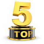 De top 5 meest gelezen artikelen in de schoonmaak