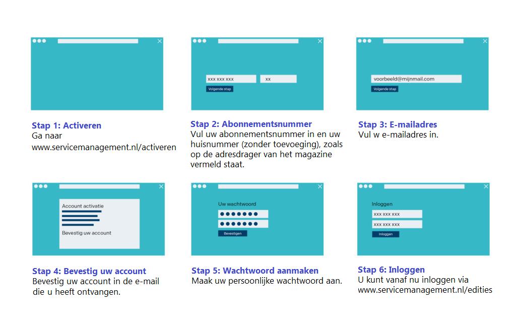 veelgestelde vragen digitale magazine - service management